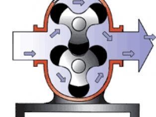 Лопастные насосы совершенствуем технологические схемы ремонта деталей